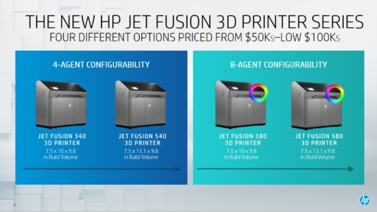 پرینتر سه بعدی The New HP JET Fusion 3D Printer Series